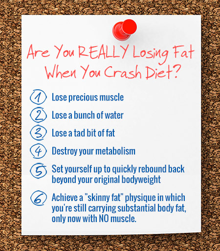 how to lose weight really fast no diet